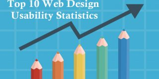 Top 10 Web Design Usability Statistics