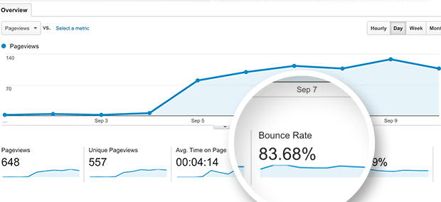how to check bounce rate