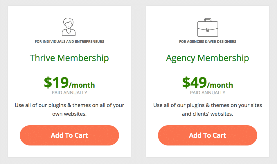 Thrive Membership pricing