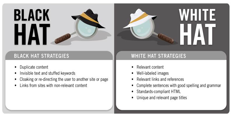 Black vs White Hat SEO