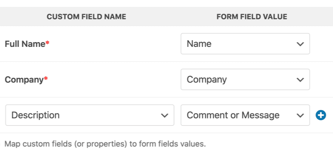 salesforce mapping fields